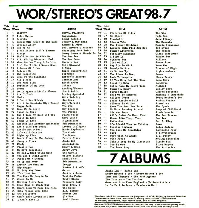 NY Radio Archive - WOR-FM